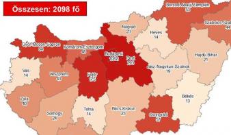 200 fölé nőtt a koronavírus magyar áldozatainak száma, már kétezernél is több beteget találtak