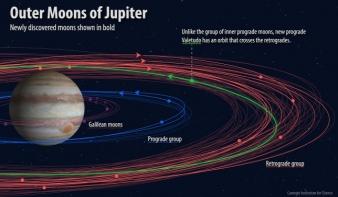 X bolygó helyett valami sokkal izgalmasabbra bukkantak a csillagászok