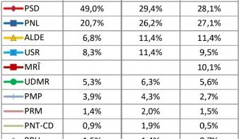 IMAS-felmérés: alaposan átrendeződtek a politikai erőviszonyok