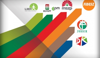 91 hónapja vezet a Fidesz, de még semmi sem dőlt el