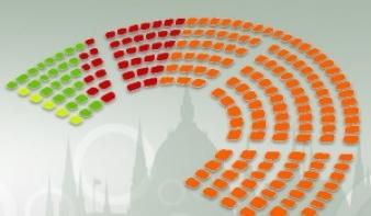 Választás 2014 – Mandátumszám a szavazatok 98,90 százalékának összesítése után