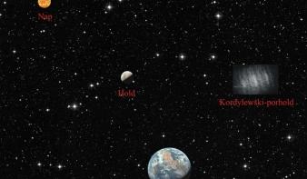 Az ELTE kutatói szerint tényleg porhold bujkál a Föld közelében