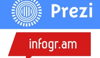 Magyar közreműködéssel folytatódik a lett sikersztori: a Prezi megvette az Infogramot
