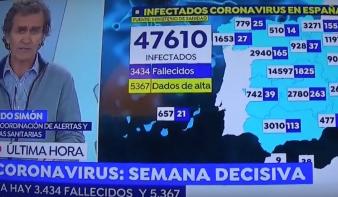 Koronavírus: Spanyolország az új Olaszország, íme 5 ok, hogy miért