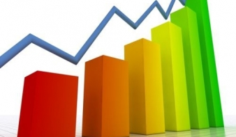 Statisztikai intézet: 7 százalékkal nőtt a román gazdaság 2017-ben