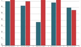 Nagybánya vs. Szatmárnémeti: melyik az élhetőbb város?